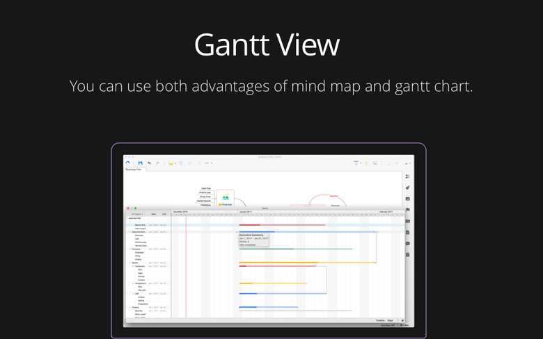 You can use both advantages of the mind map and Gantt chart.
