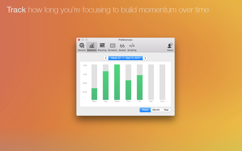 Track how long you're focusing on building momentum over time.
